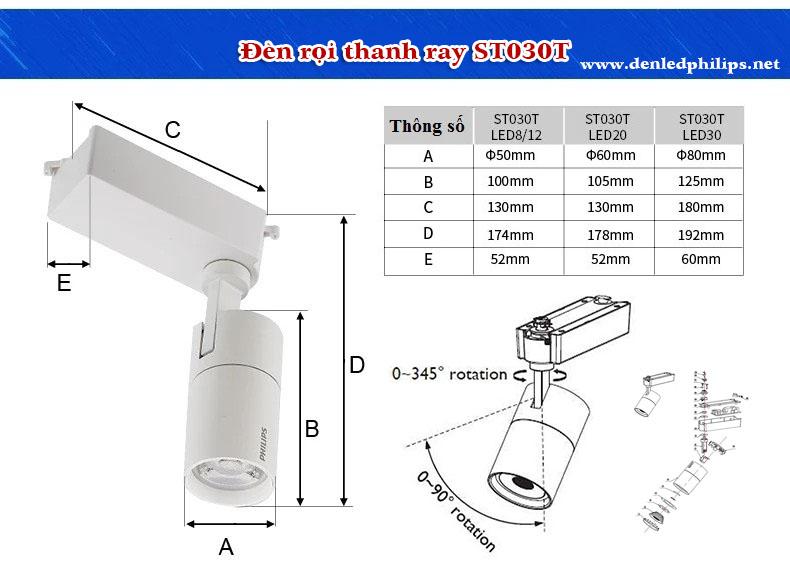 Đặc điểm của sản phẩm đèn led ST030T Philips