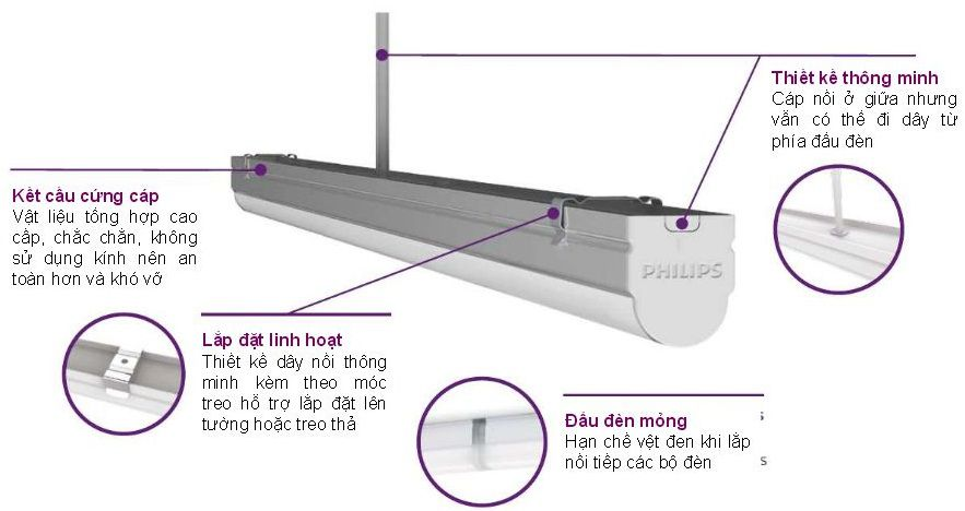 Đặc điểm đèn tuýp BN012C Philips