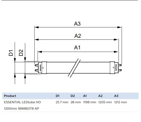 Đèn Essential HO Philips giải pháp tiết kiệm và an toàn tối ưu.