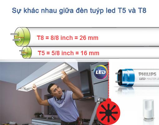 So sánh và nhận biết đèn tuýp T5, T8 ưu nhược điểm của từng loại